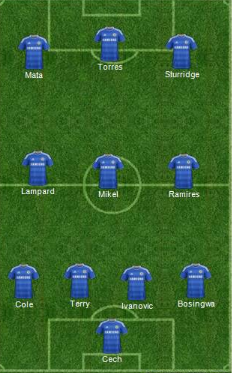 Chelsea XI vs Arsenal