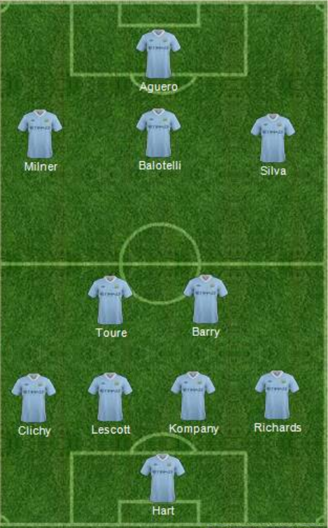 Manchester City XI vs Manchester United
